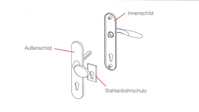 Schutzbeschlag-Standard-allgemein-t.jpg